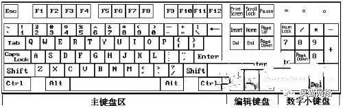 物理黑客是怎样炼成的:给自己做硬件(一)