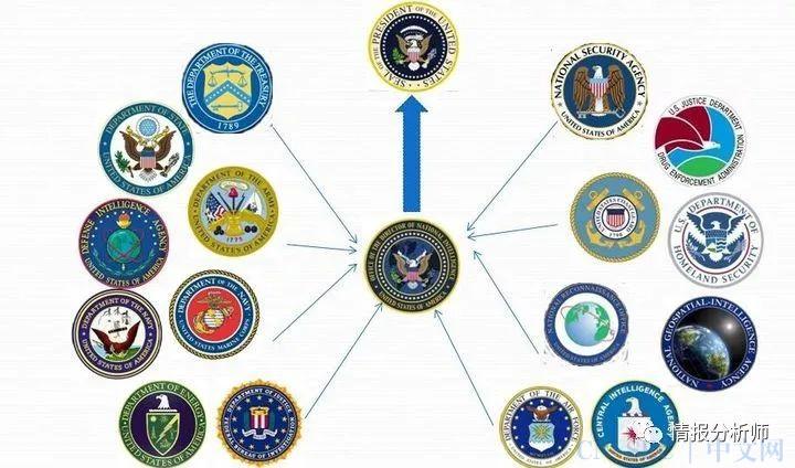 情报主导警务模式下的反恐行动情报保障