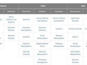 MITRE发布对手交战运营框架Engage取代Shield