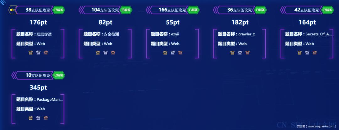 【技术分享】第二届祥云杯 WEB WP