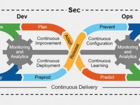 翻译:如何使用 OWASP Top 10启动应用安全项目