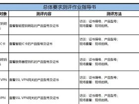 商用密码应用安全性评估测评系列材料【补充 】