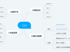 SSRF漏洞的利用与攻击内网应用