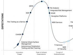 Gartner《2021安全运营技术成熟度曲线》解析