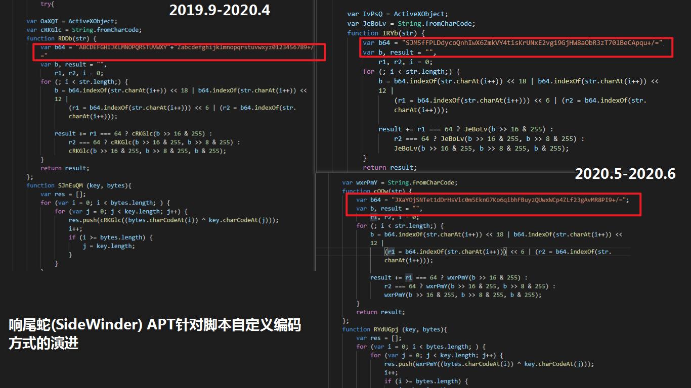 图片35-hta文件自编码方式的改变