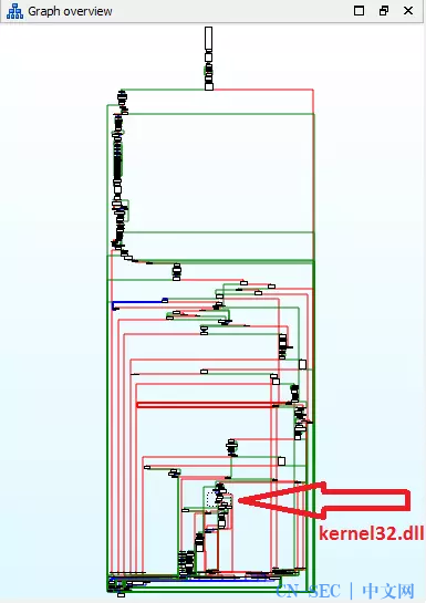 DoubleAgent技术:任意进程下代码注入与权限维持
