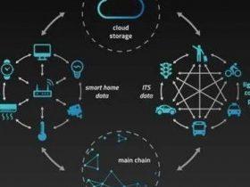 基于PUF的物联网信任链管理方案