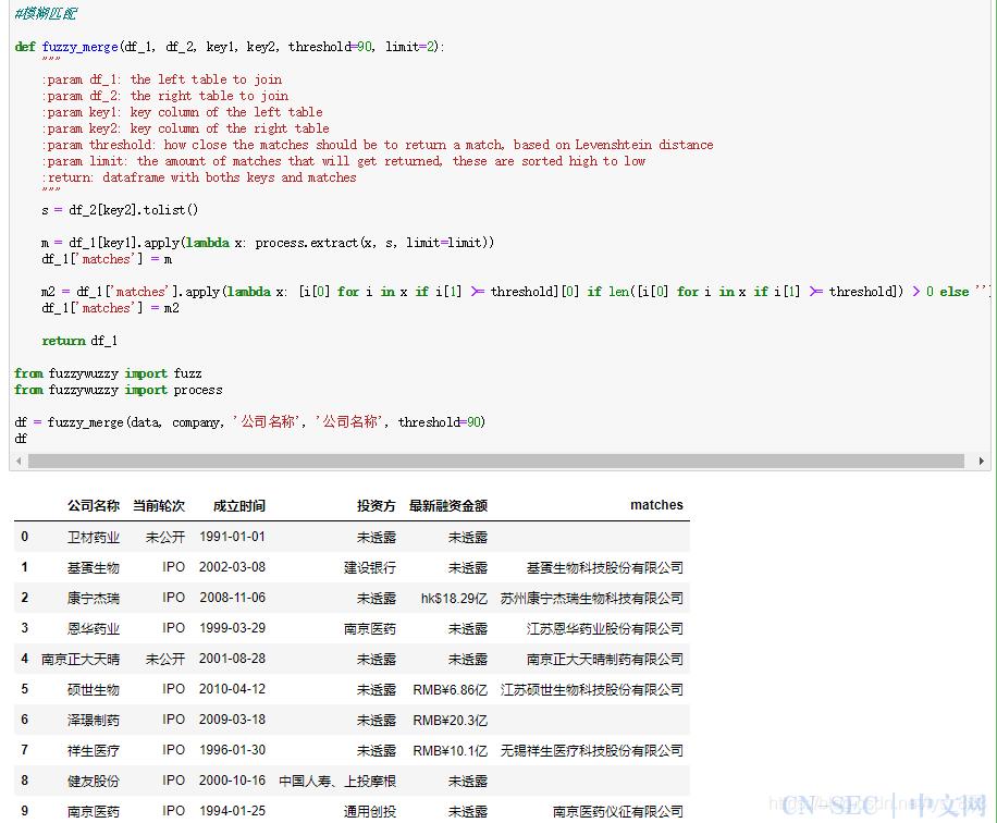 Python 魔法库之 FuzzyWuzzy