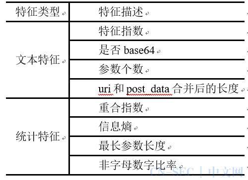 HTTP、HTTPS、加密型webshell一网打尽