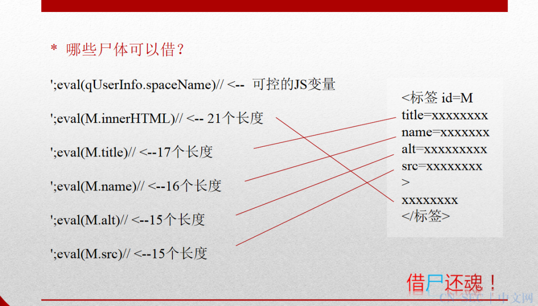 强防御下的XSS绕过思路(三) 限制长度