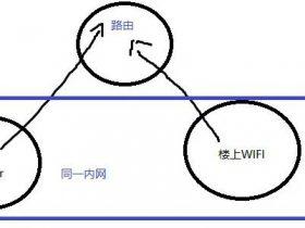 蹭网之路由中继