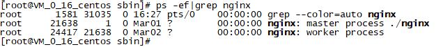 基于centos的Django+gunicorn+ngixn应用部署