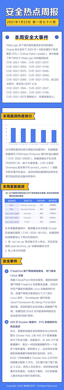 【安全热点周报】第178期:WebLogic多个组件高危漏洞部分漏洞细节已公开