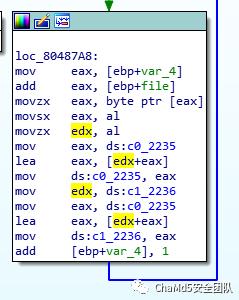 Netgear固件分析与后门植入