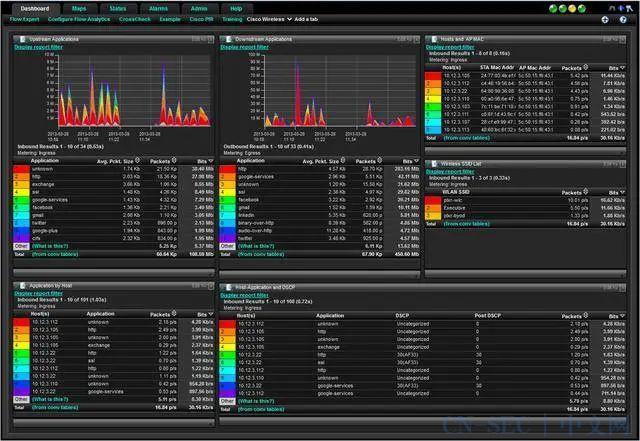 14个网络管理员必备的最佳网络流量分析工具,收藏了