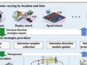 基于微区块链的V2X地理动态入侵检测