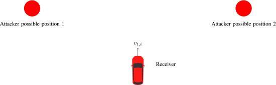 利用车对车通信定位欺骗攻击车载GPS