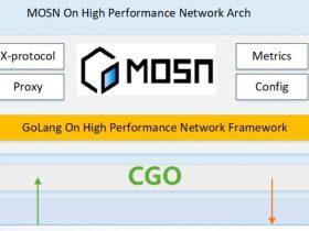 Go 开源说第五期:MOSN Go语言网络代理软件