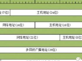 CIDR地址块及其子网划分