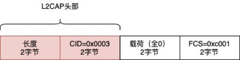 CVE-2020-12351:Linux蓝牙模块拒绝服务漏洞分析