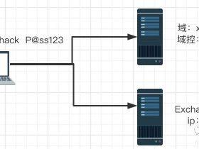 技术干货   CVE-2021-26857 Exchange RCE结合Write Dcsync Acl打域控