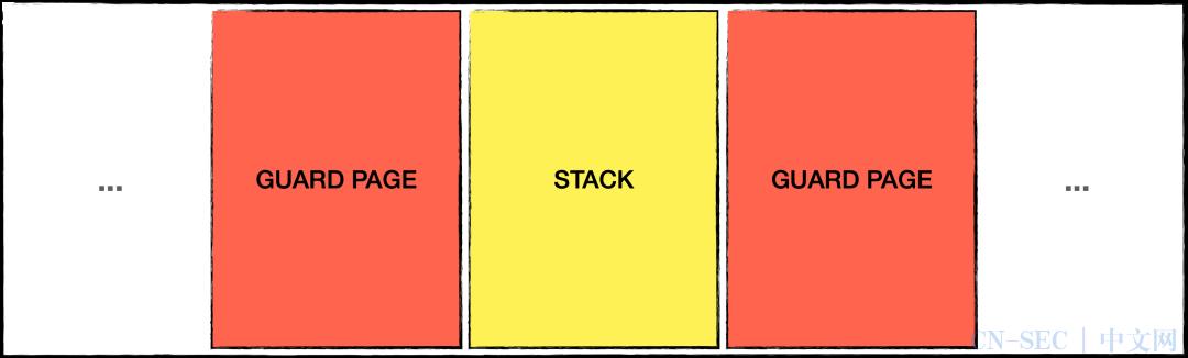 深入剖析SVE-2020-18610漏洞(中)