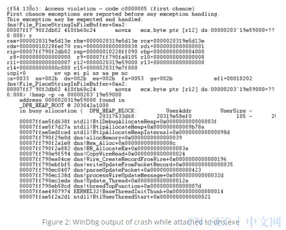 """Windows """"七大奇迹"""":DNS Dynamic Updates 中的7个严重漏洞"""