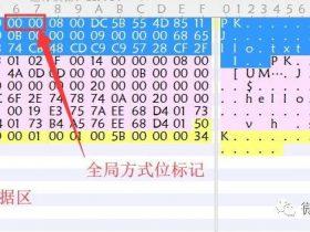 破解压缩包的几种方式(zip伪加密 爆破 CRC32碰撞 已知明文攻击)