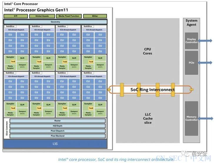 恶意软件可以利用Intel CPU中的新缺陷来发起边信道攻击