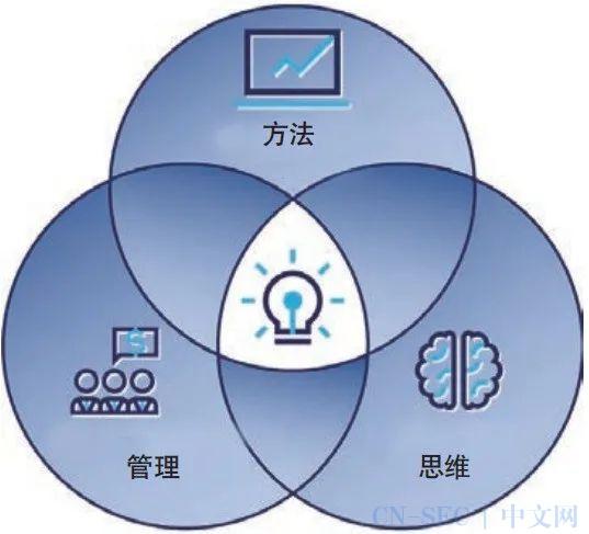 """将BI引入工业领域:数据分析太难?""""自助式分析""""工具来了!"""