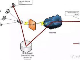 利用DNS隧道进行端口转发