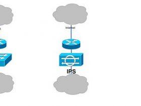 IDS和IPS的比较