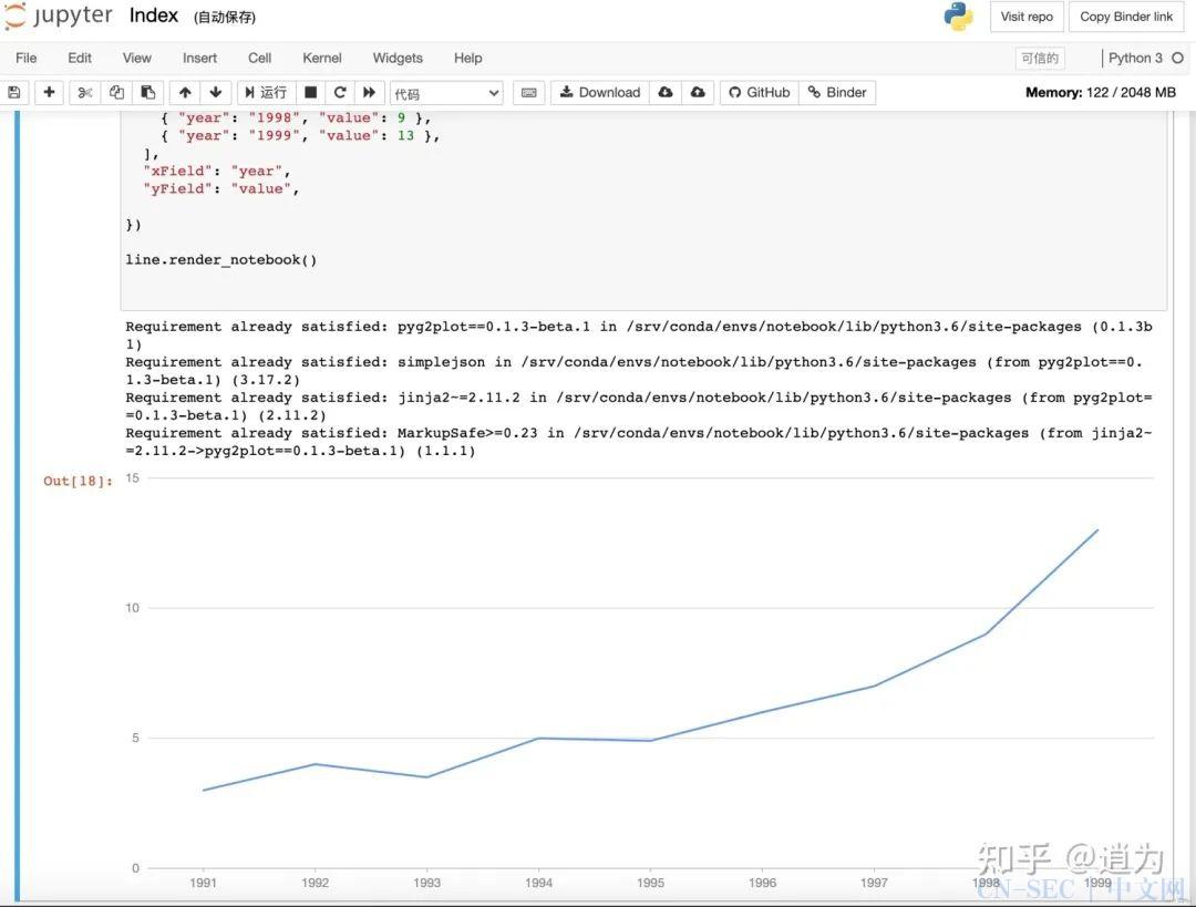 卧槽,一个牛逼的Python 可视化库:PyG2Plot