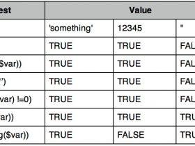 PHP安全编码