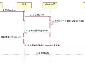 编写加密传输爆破插件jsEncrypter