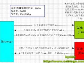 浅谈CSRF攻击方式,Cross-site request forgery,跨站请求伪造详解