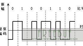 低频RFID卡分析(ID卡为例)