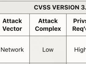 Weblogic t3反序列化漏洞(CVE-2019-2890)分析