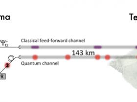 瞬间通信:量子网络即将成为现实?