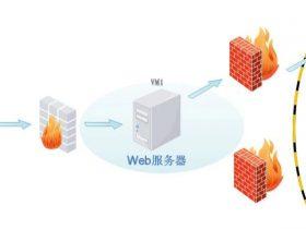 内网实战环境靶场下载-模拟ATT&CK攻击链路