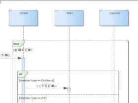 SysML语言之序列图应用