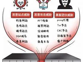 新生代产品:威胁情报网关的核心技术特点