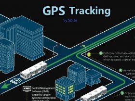 如何快速搭建一个全功能 GPS 追踪系统,追踪女朋友的实时位置