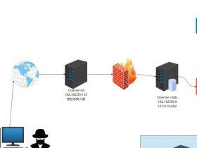【项目十一】从外网打点到内网域实战cncat
