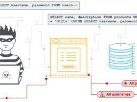 PortSwigger之SQL注入实验室笔记