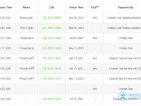 MS Exchange的新攻击面,第1部分:ProxyLogon!