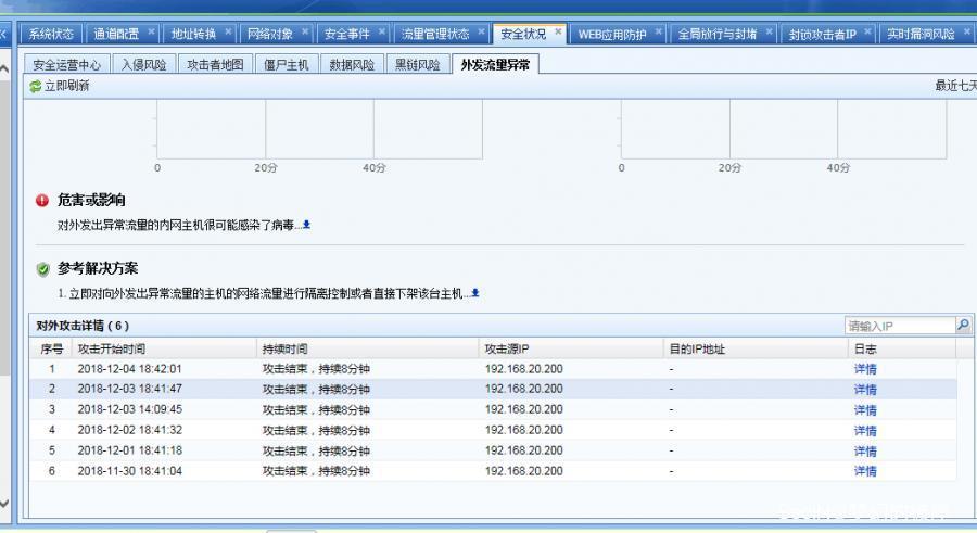 网络安全应急响应学习记录接触6.png